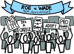 roe_v_wade_color-300x219